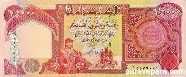 Dinar,dinar nerden, dinar ismi nerden gelmektedir , dinar ne demek, dinar hangi ülkenin